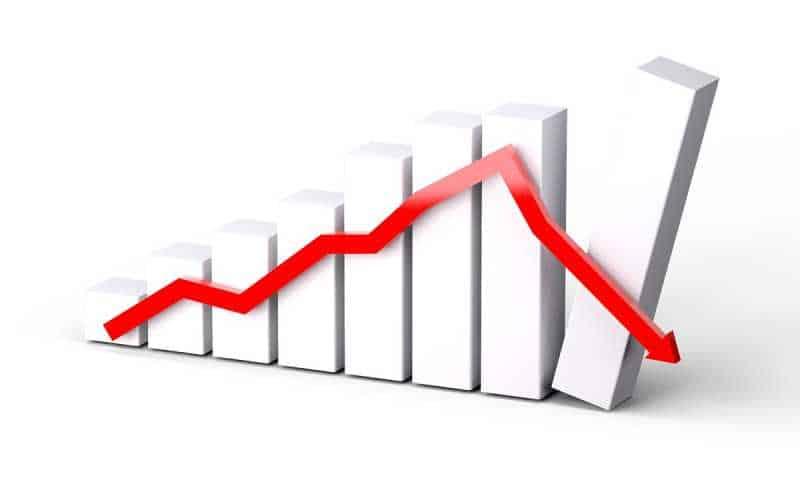 Quais os setores da Bolsa que mais caíram